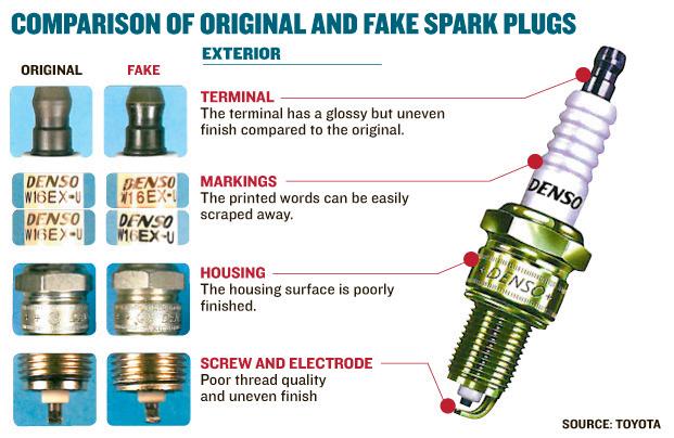 Biggest seizure of fake auto parts in Abu Dhabi | Crime