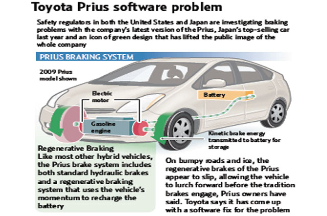 Reports: Toyota decides to recall Prius in Japan