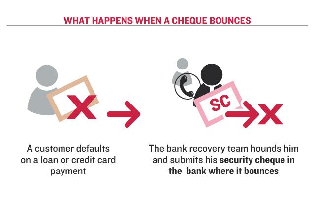 Credit check: Debt sentence | Crime – Gulf News