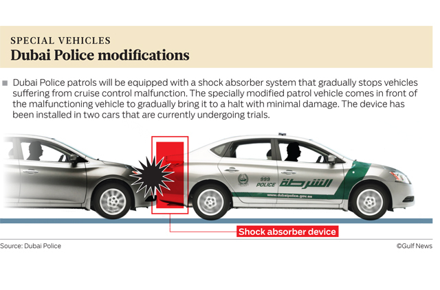 Cruise control 'runaway' cars: rescue at hand in Dubai