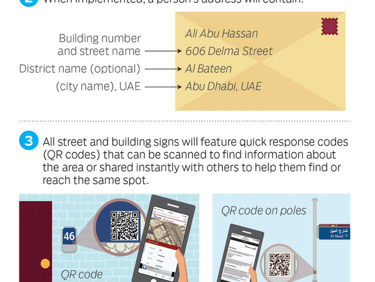 99% of buildings identified with address number plates