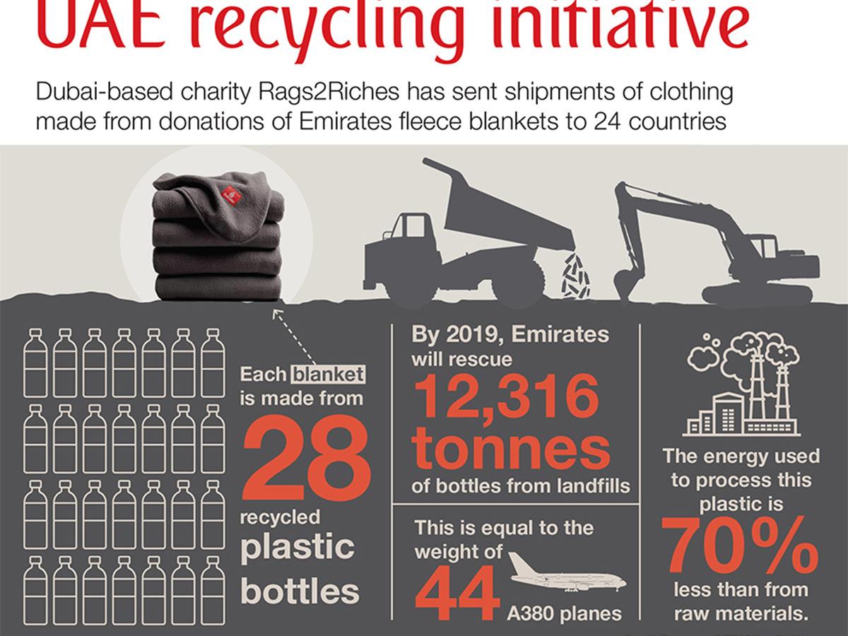 181103 ek plastic recycling