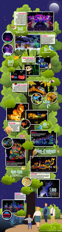 Nature is the theme for the park's fourth season, with animal and plant installations lighting up all the attractions