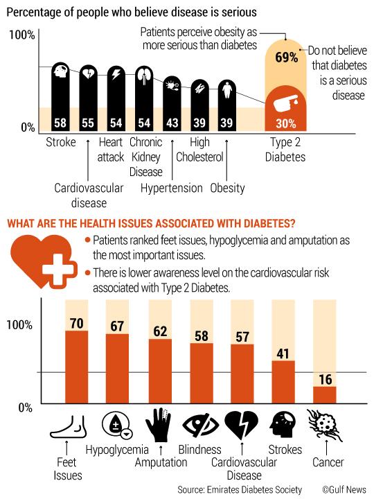 Diabetes slide 00