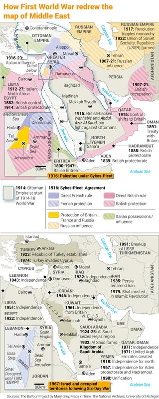 181110 infographic 100 years