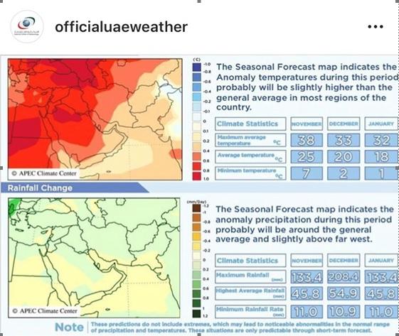 Weather, rainfall