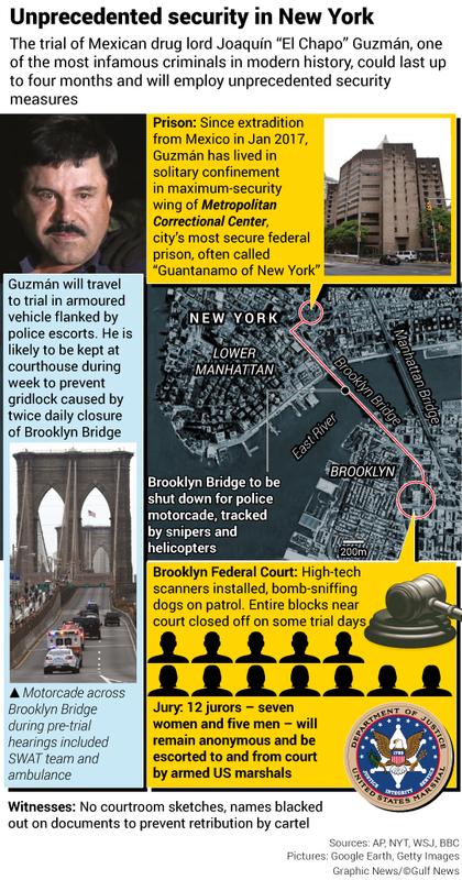 Unprecedented-security-in-New-York