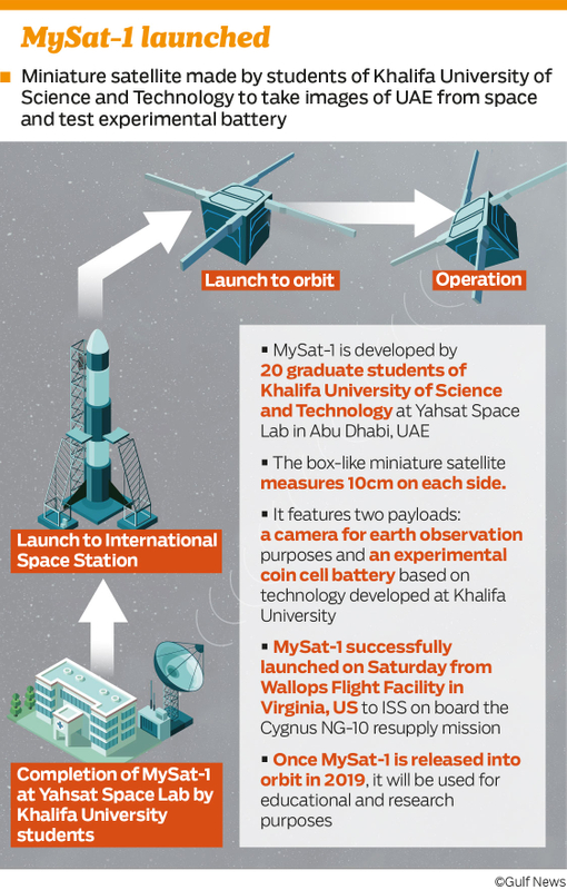 NAT_181117-UAE-made-satellite-MySat-1-lifts-off-n-(Read-Only)