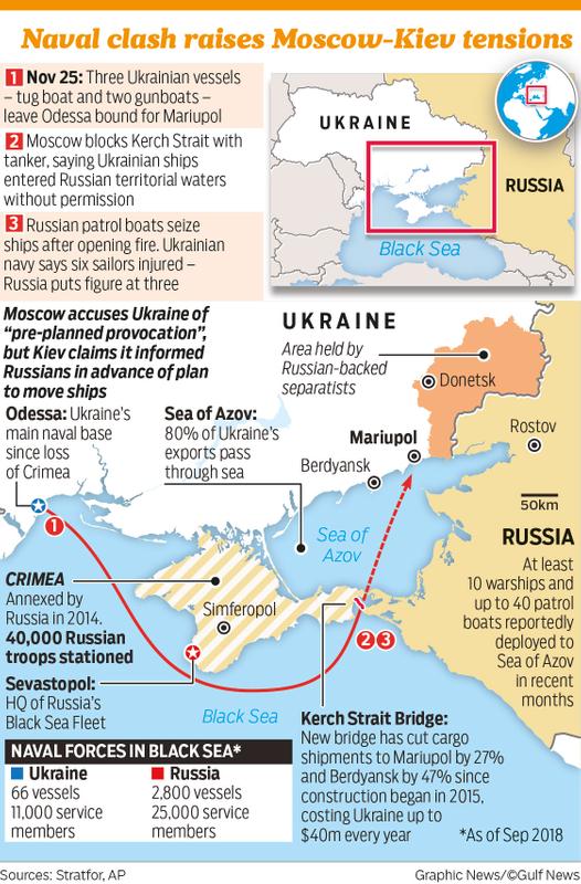 FTC_181126-Naval-clash-raises-Moscow-Kiev-tensions