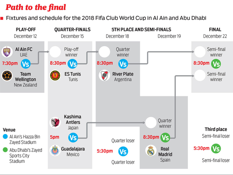 181211 path to the final