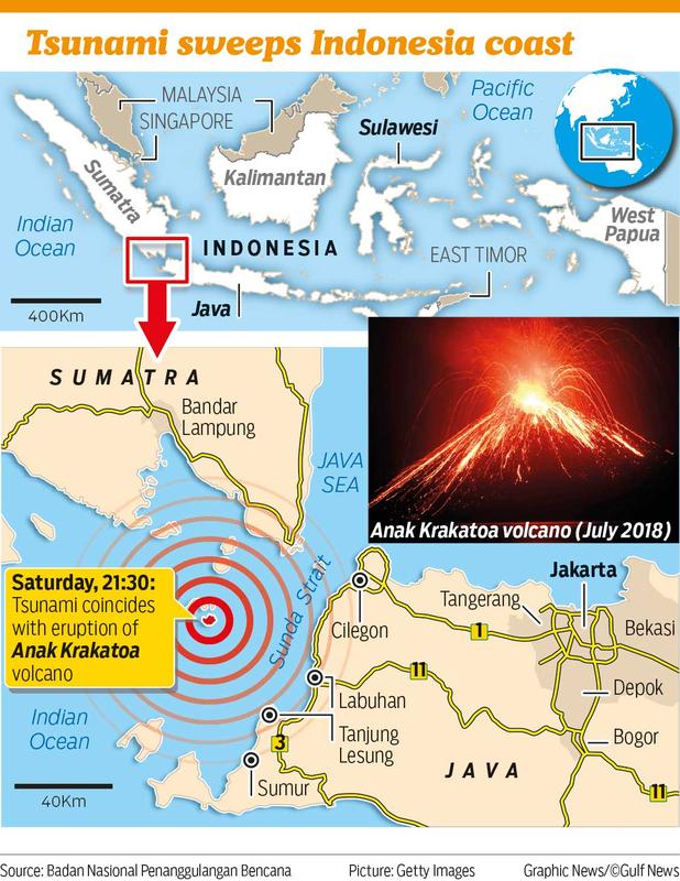181224 tsunami info