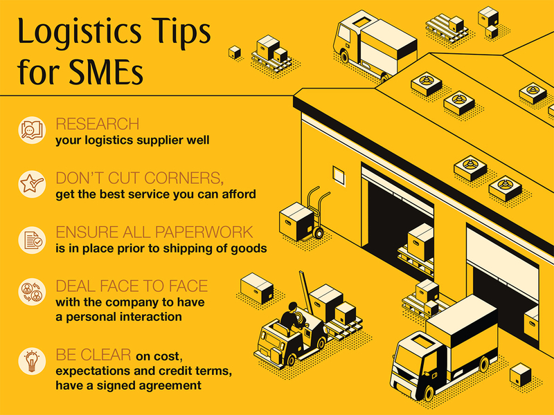 Logistics for startups: How to plan your supply chain