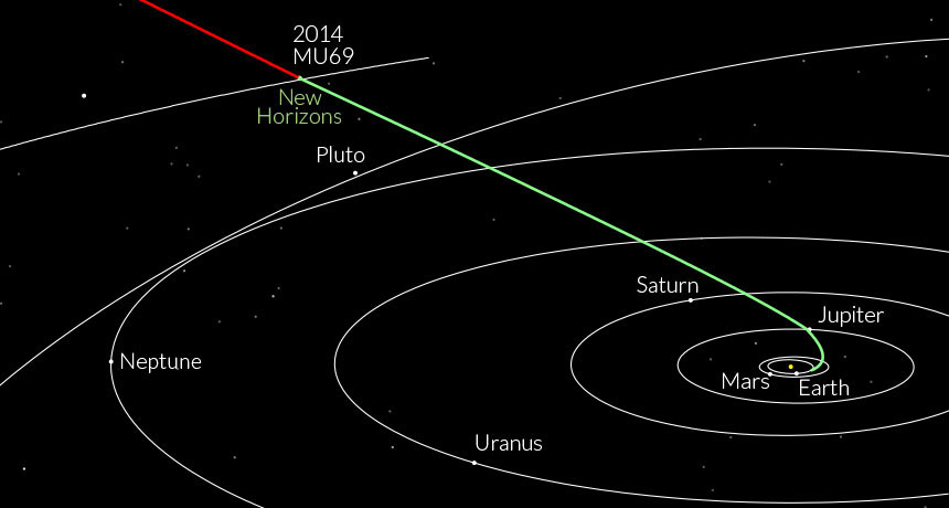 New Horizons map