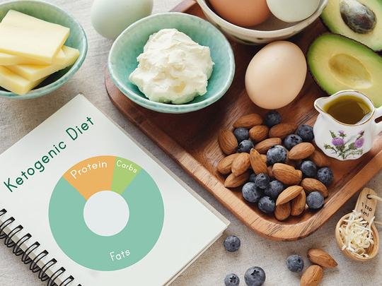 Keto Diet I Am Under 60kg After Decades Uae Gulf News
