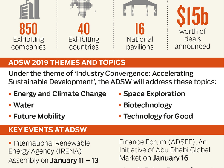 Abu Dhabi Sustainability Week to accelerate climate action