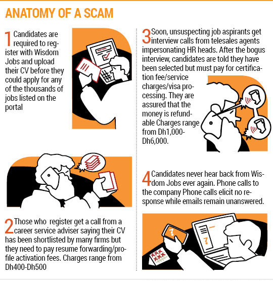 190117 anatomy of a scam