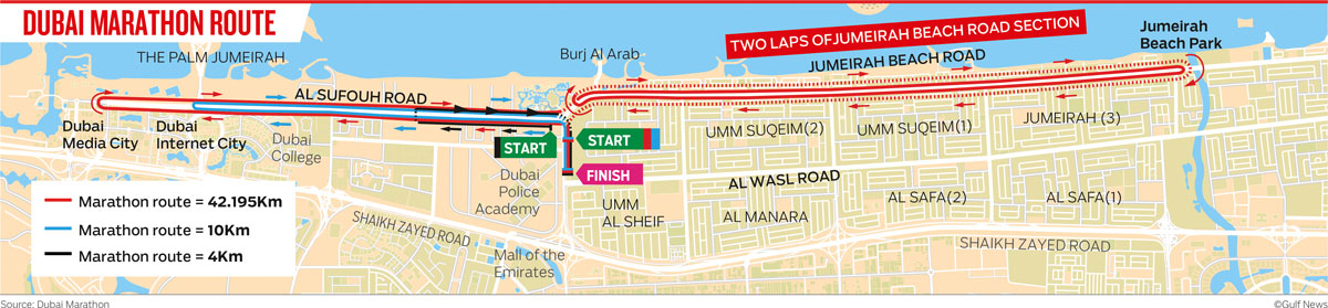 DUBAI MARATHON ROUTE