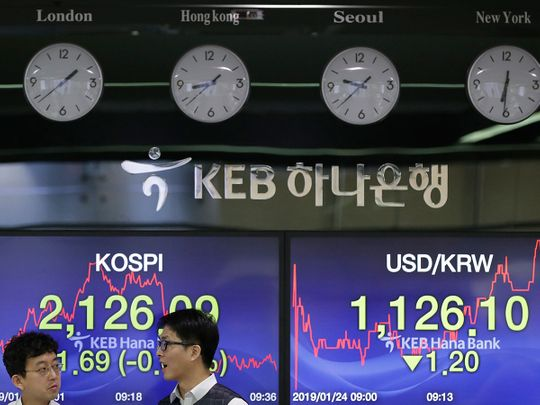Korea Composite Stock Price Index (KOSPI)