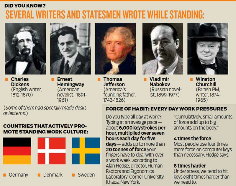 SEVERAL WRITERS AND STATESMEN WROTE WHILE STANDING