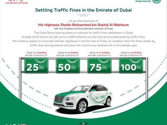 Dubai Police poster
