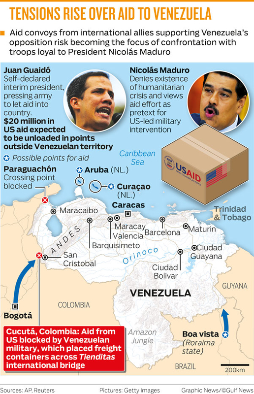 TENSIONS RISE OVER AID TO VENEZUELA