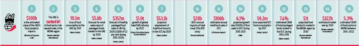 KIZAD infographic2