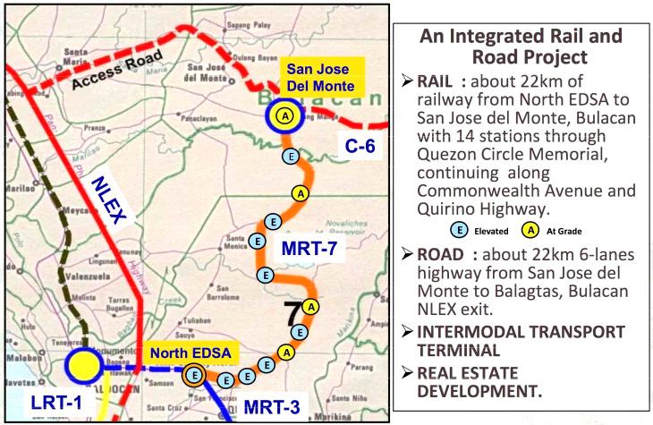 MRT 7 Manila route