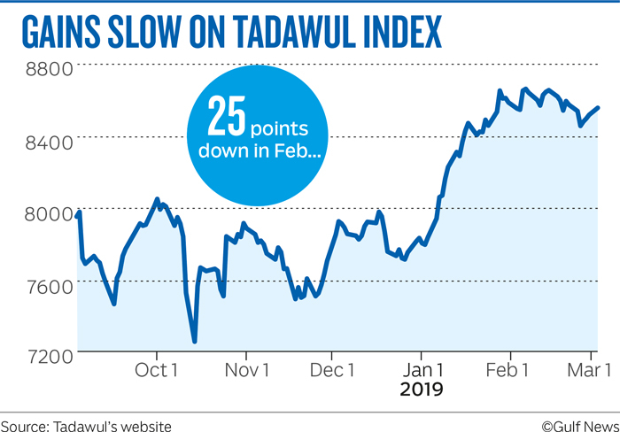 GAINS SLOW ON TADAWUL INDEX