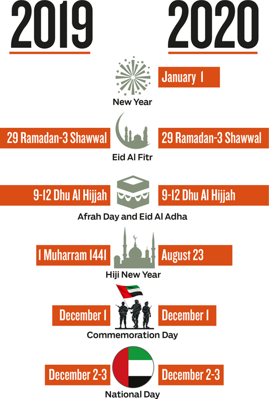 UAE government unified public and private sector holidays 3
