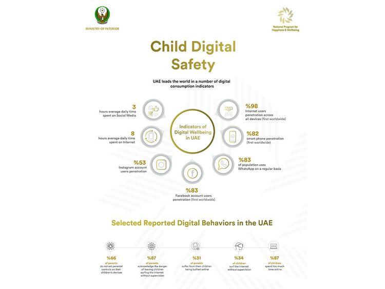Digital safety GN