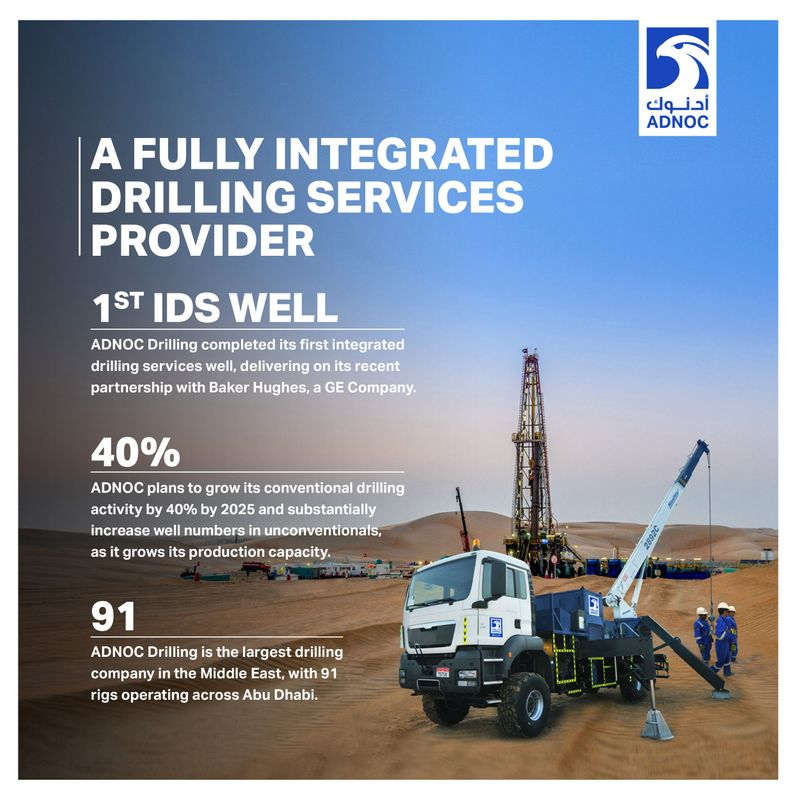 Adnoc announces key milestone, eyes business opportunities
