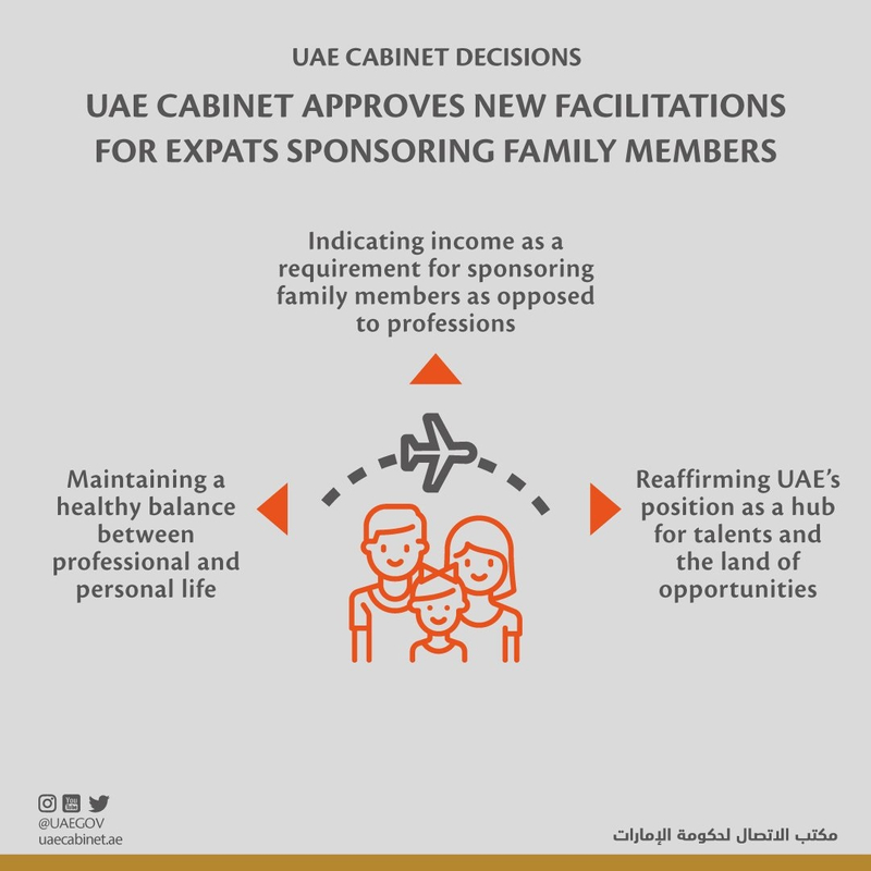 Sponsoring Family members