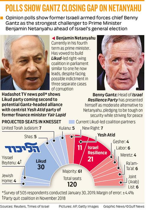 20190408_Israeli_elections5