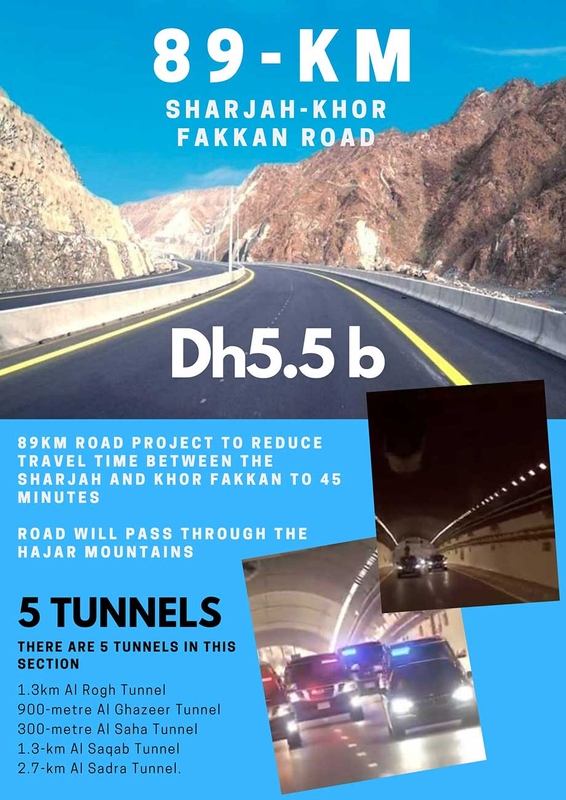 The 89km Sharjah-Khor Fakkan Road Project 01