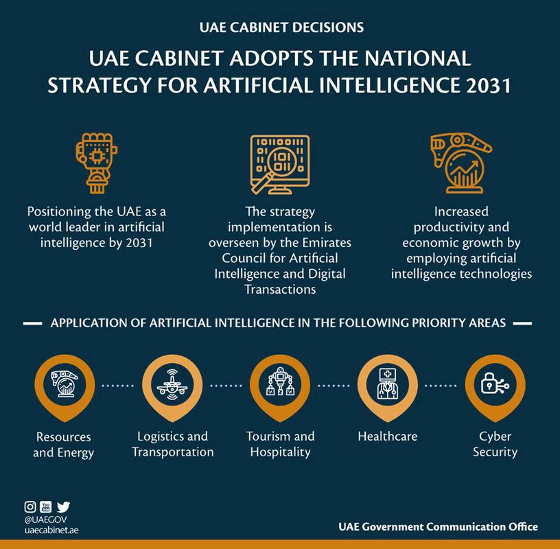 UAE Cabinet decisions