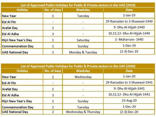 190422 fahr list of holidays