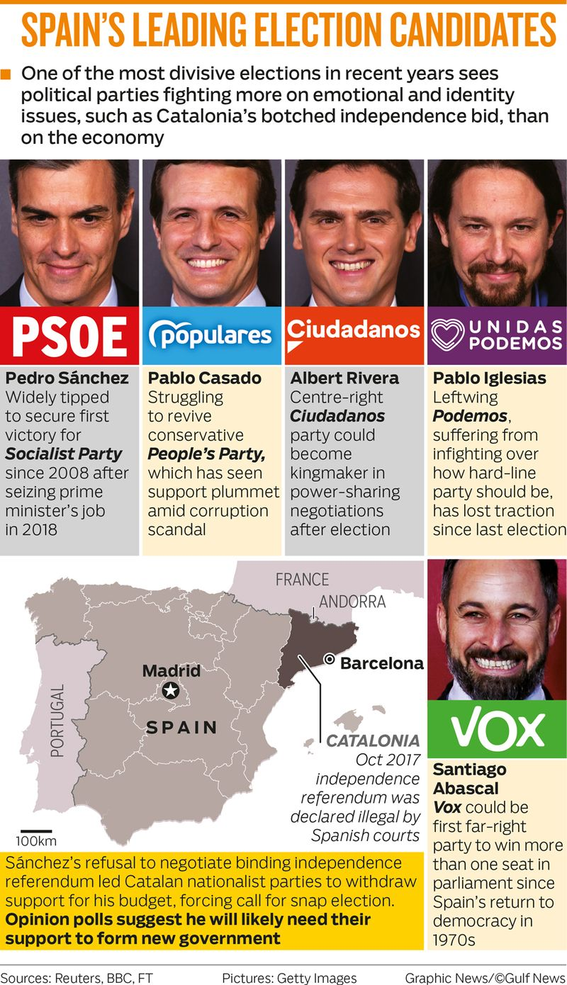 SPAIN'S LEADING ELECTION CANDIDATES