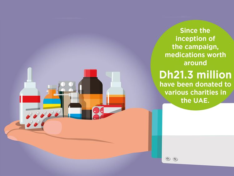 DHA recieves more than Dh20 million donated medicine