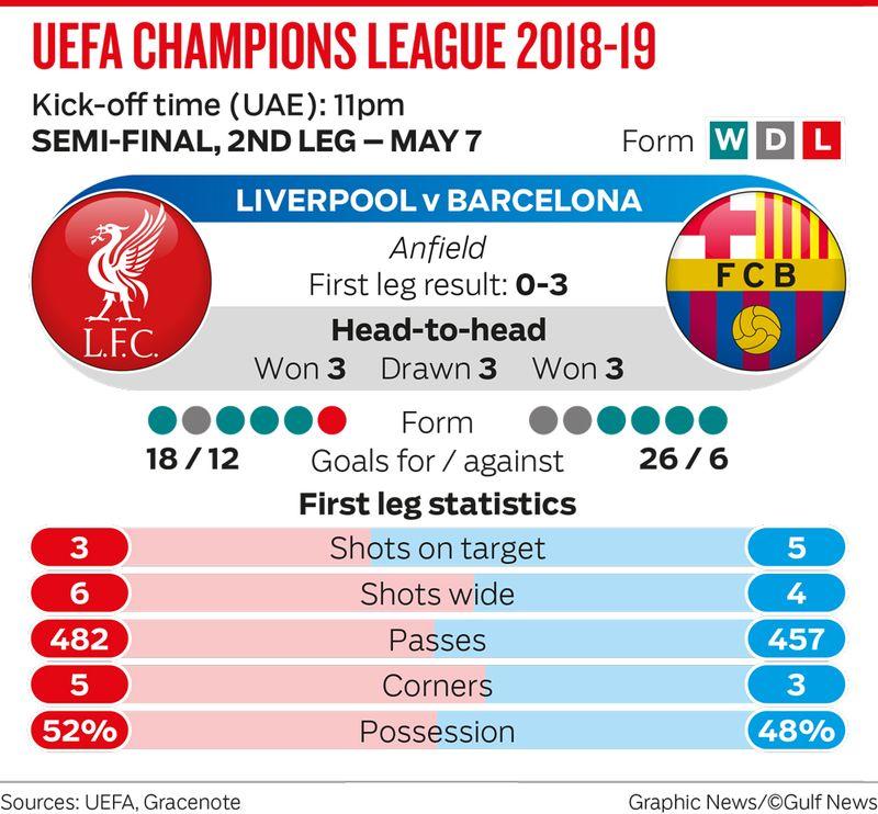 UEFA CHAMPIONS LEAGUE 2018-19