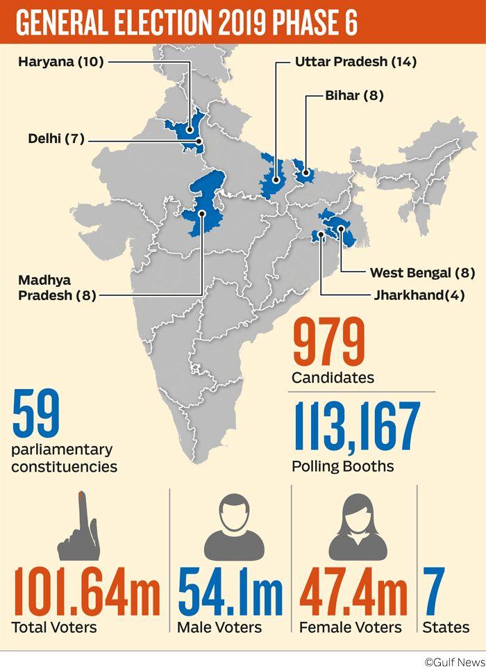 Key constituencies in Phase 6 of Lok Sabha polls