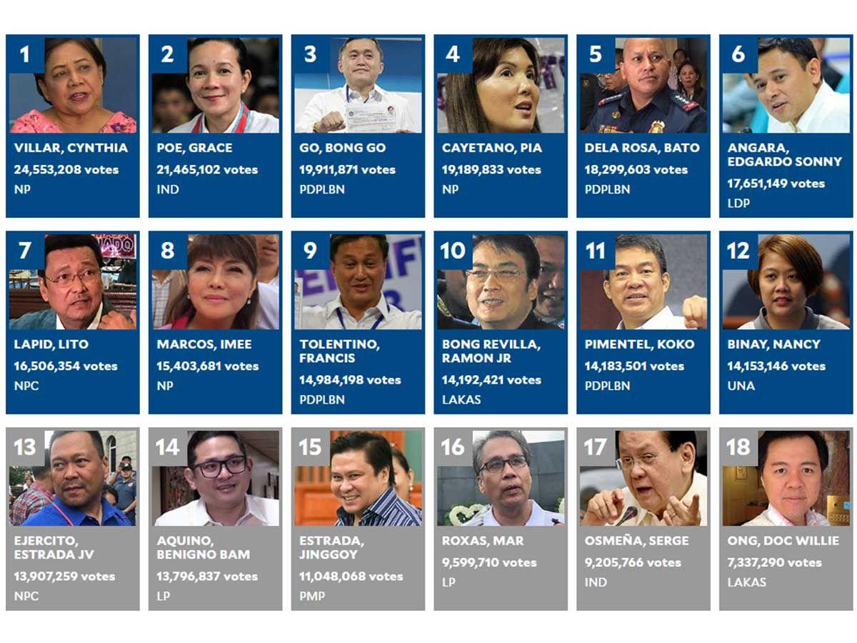Senatorial race Philippines