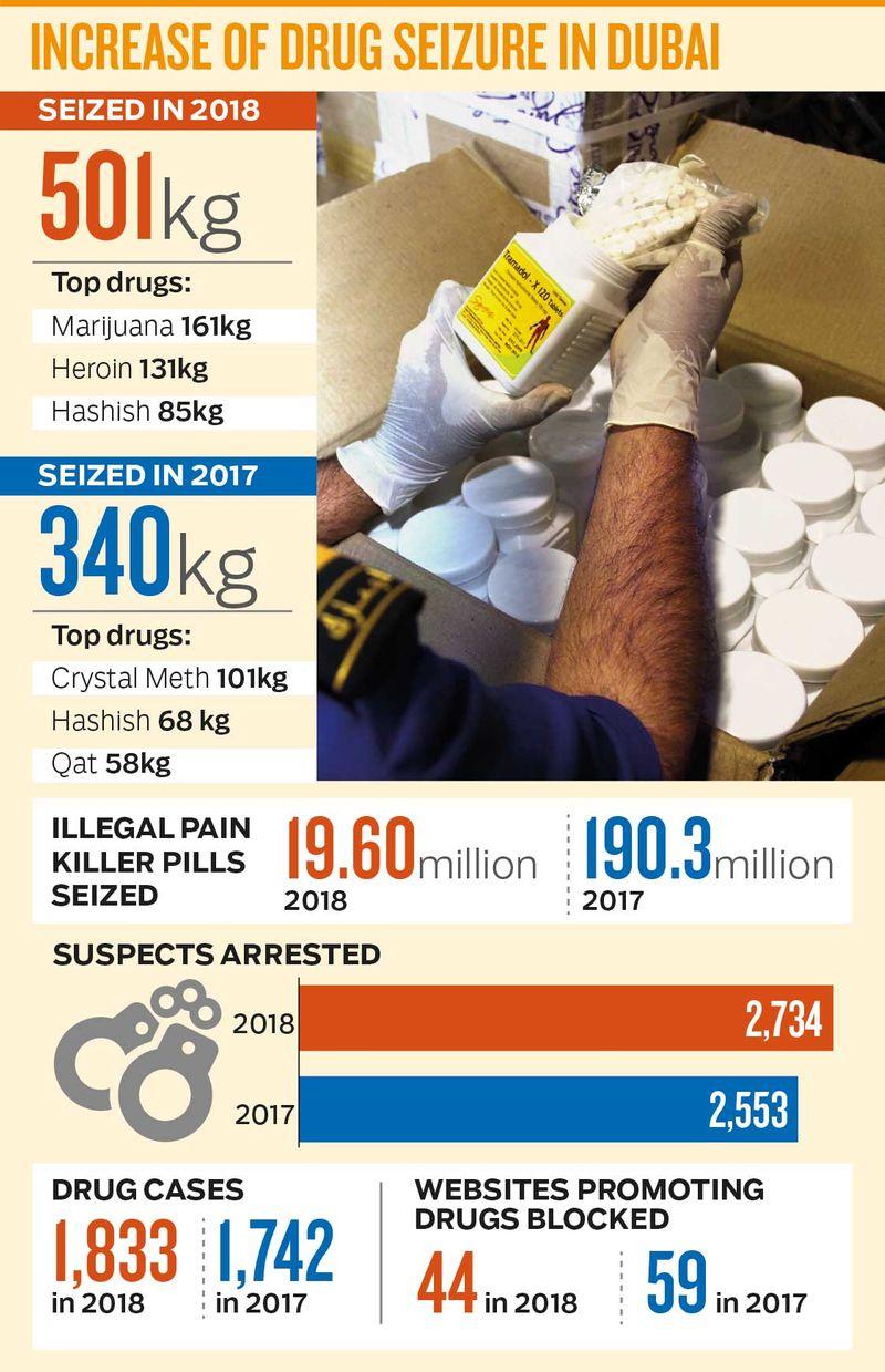 190519 drugs
