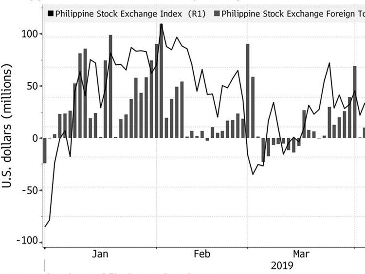 stock market philippines