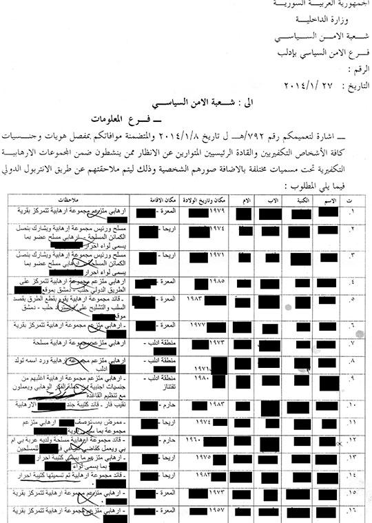 Syria_Quelling_Dissent_43035