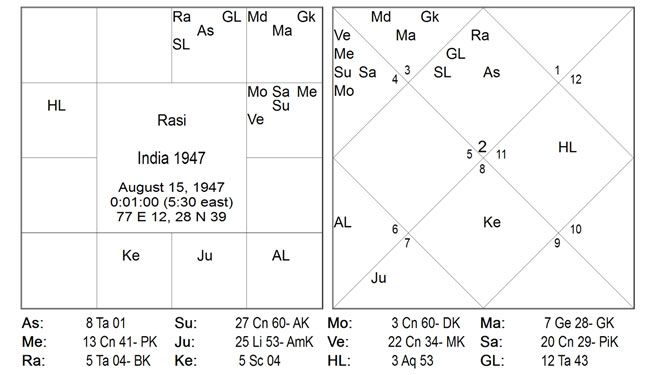 190522 graph 2