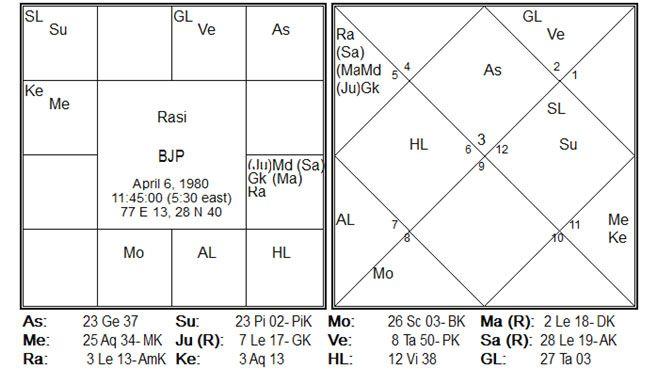 190555 graph 1
