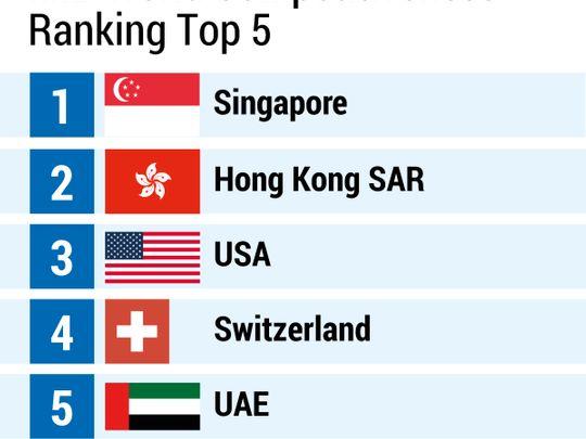 IMD-World-Competitiveness-web