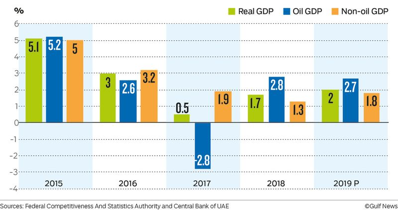 BUS_190529-Economic-growth-trends-and-forecast-(Read-Only)