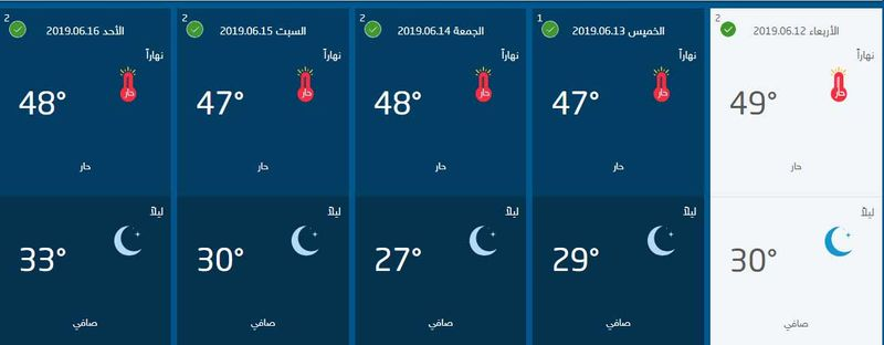 Kuwait and Saudi Arabia record highest temperature on earth