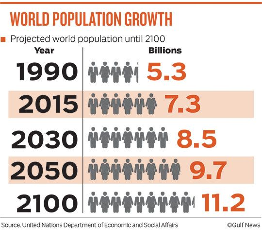 Population-graph-(Read-Only)